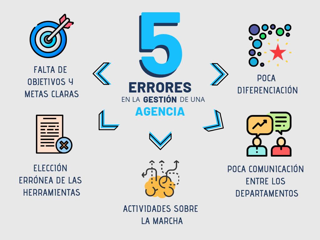 Los 5 errores más comunes en la planificación de una agencia